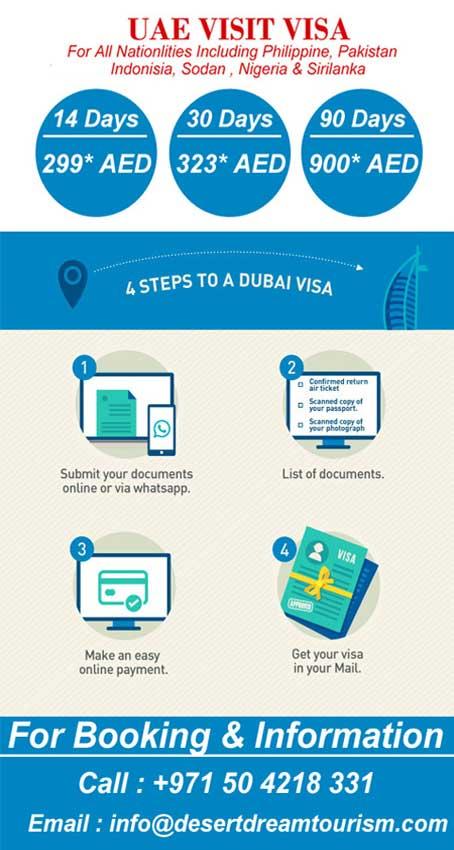 Dubai visit visa price