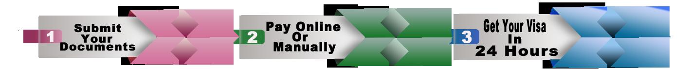 paymnet option banner